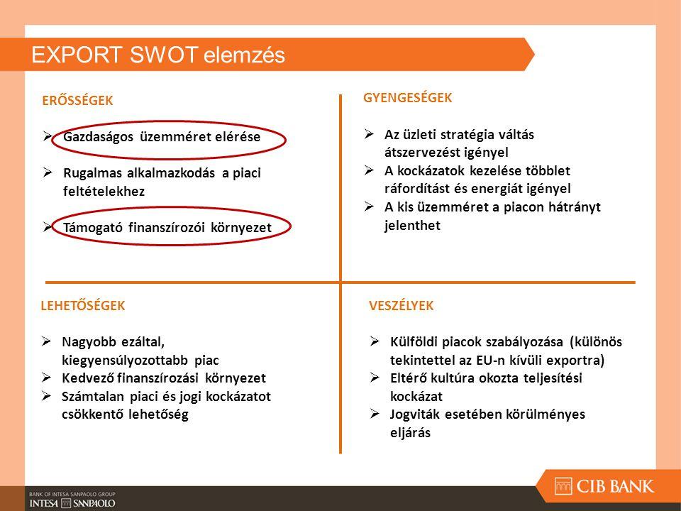EXPORT SWOT elemzés ERŐSSÉGEK GYENGESÉGEK Gazdaságos üzemméret elérése