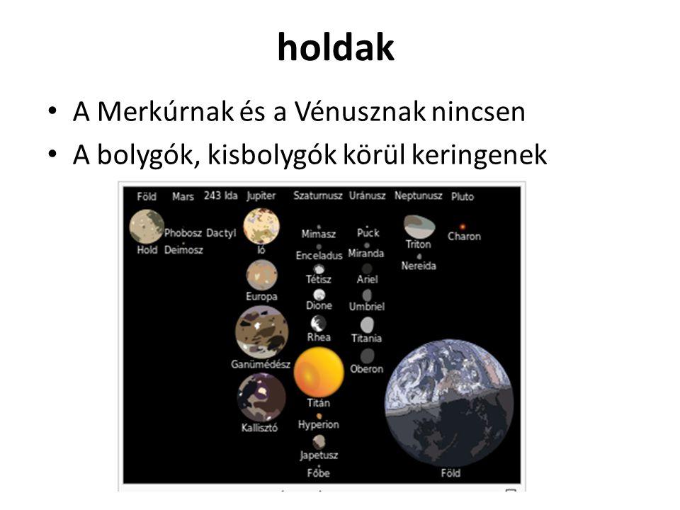 holdak A Merkúrnak és a Vénusznak nincsen