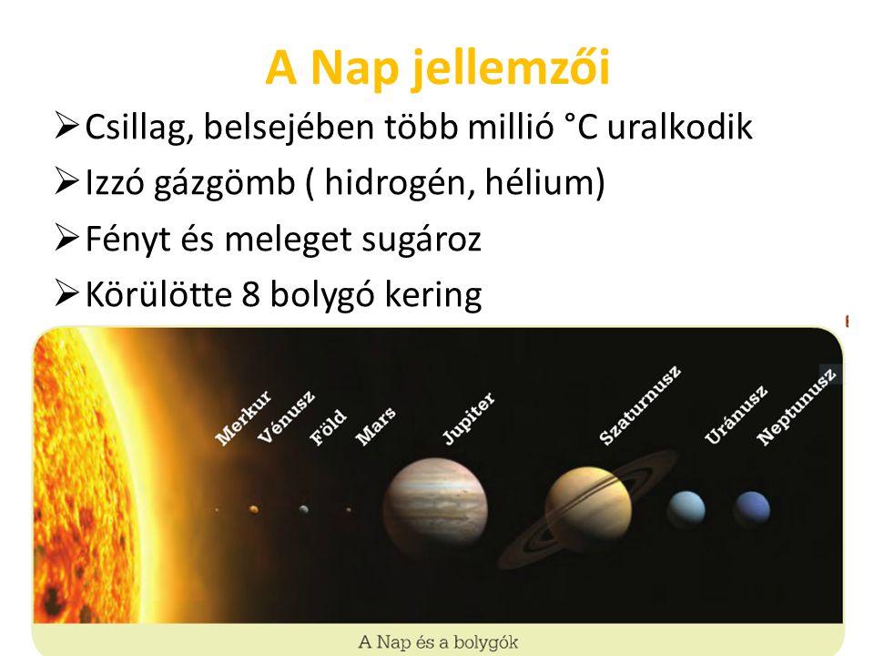A Nap jellemzői Csillag, belsejében több millió °C uralkodik