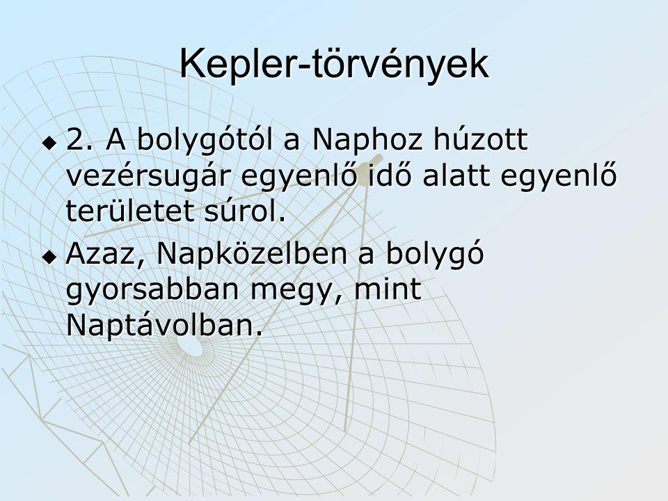 Kepler-törvények 2. A bolygótól a Naphoz húzott vezérsugár egyenlő idő alatt egyenlő területet súrol.