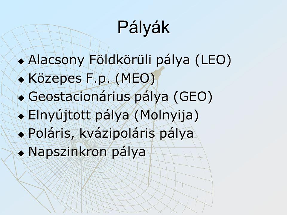 Pályák Alacsony Földkörüli pálya (LEO) Közepes F.p. (MEO)