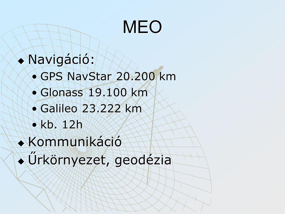 MEO Navigáció: Kommunikáció Űrkörnyezet, geodézia