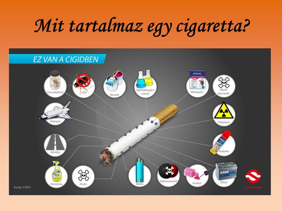 Mit tartalmaz egy cigaretta