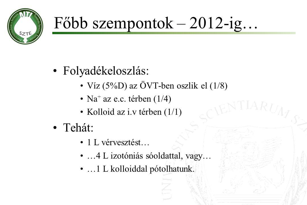 Főbb szempontok – 2012-ig… Folyadékeloszlás: Tehát: