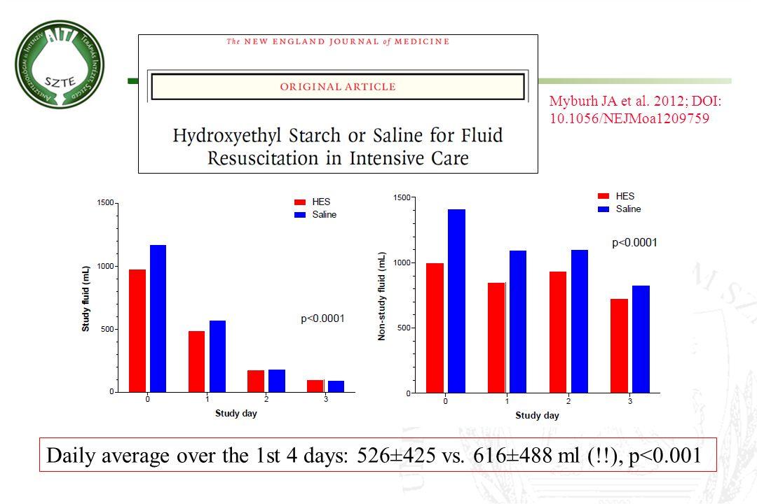 Myburh JA et al. 2012; DOI: 10.1056/NEJMoa1209759