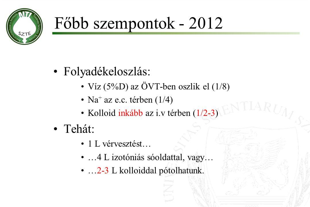 Főbb szempontok - 2012 Folyadékeloszlás: Tehát: