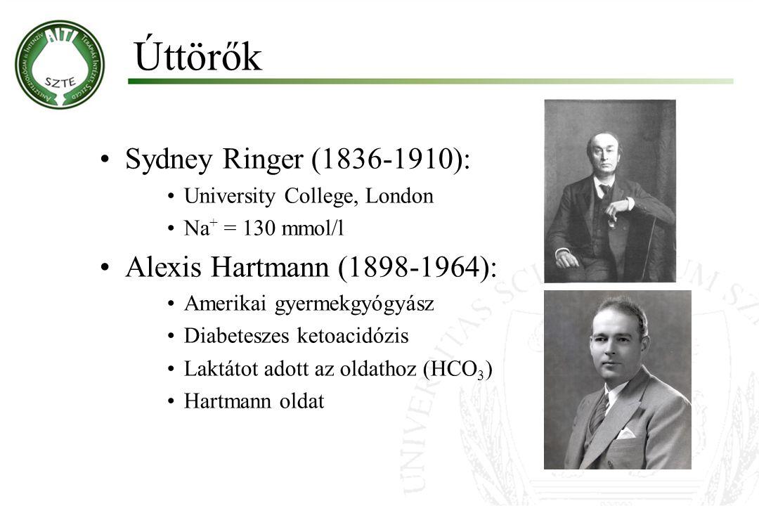 Úttörők Sydney Ringer (1836-1910): Alexis Hartmann (1898-1964):