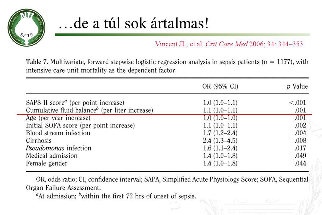 …de a túl sok ártalmas! Vincent JL, et al. Crit Care Med 2006; 34: 344–353