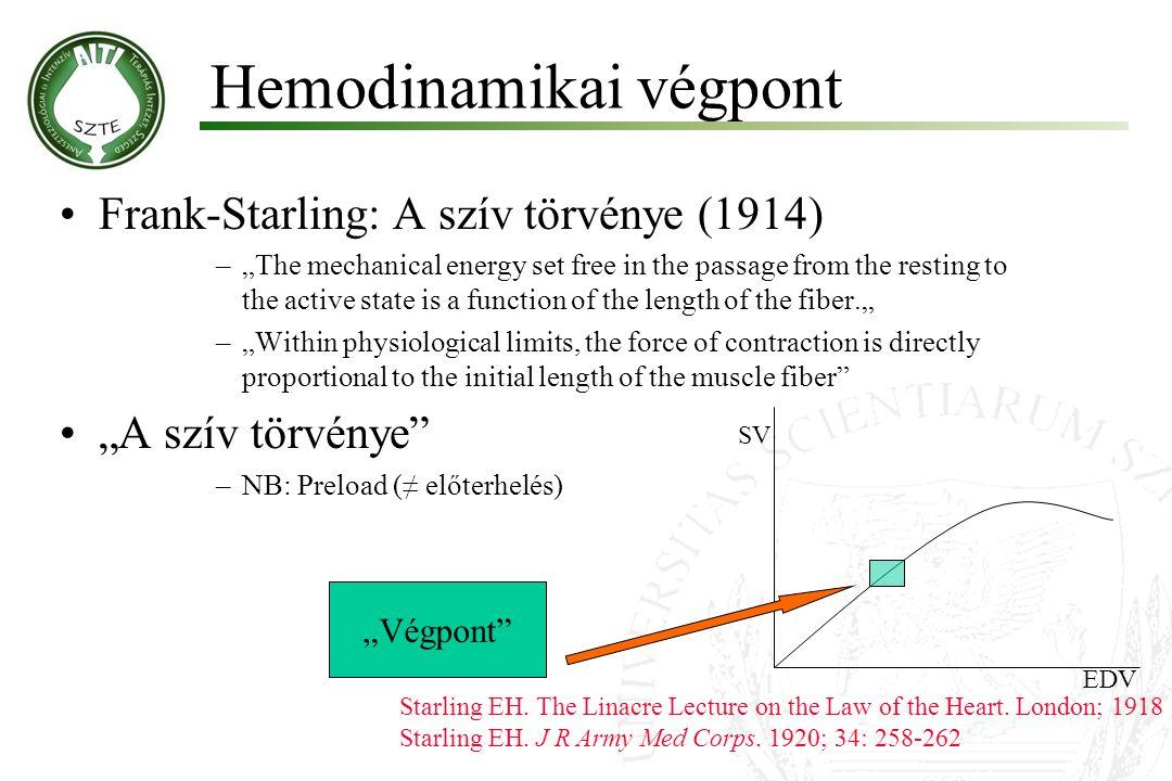 Hemodinamikai végpont