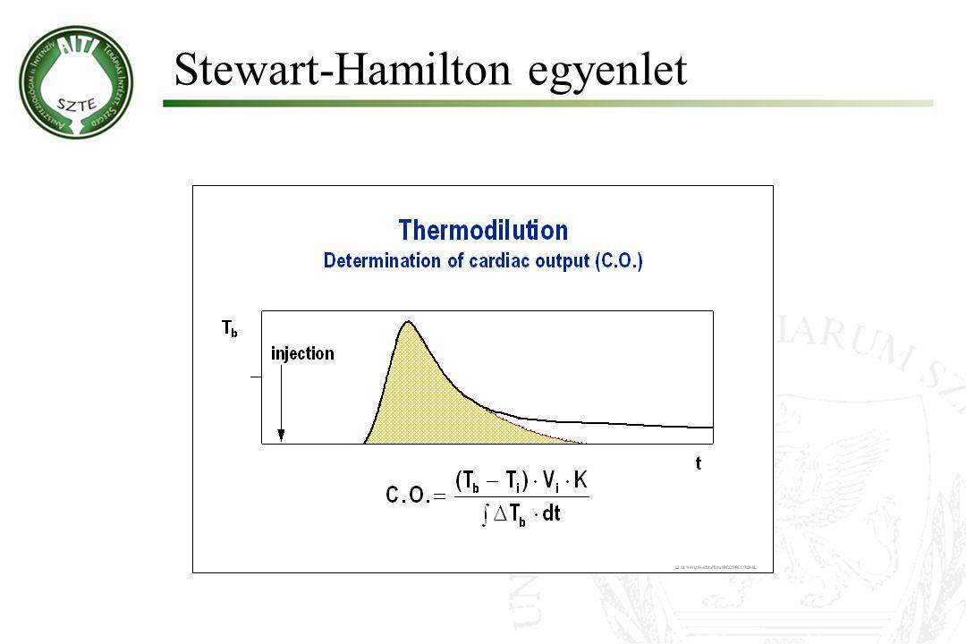 Stewart-Hamilton egyenlet