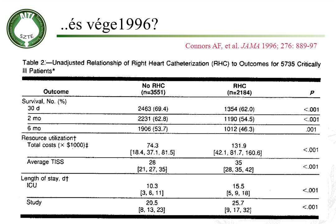 ..és vége1996 Connors AF, et al. JAMA 1996; 276: 889-97