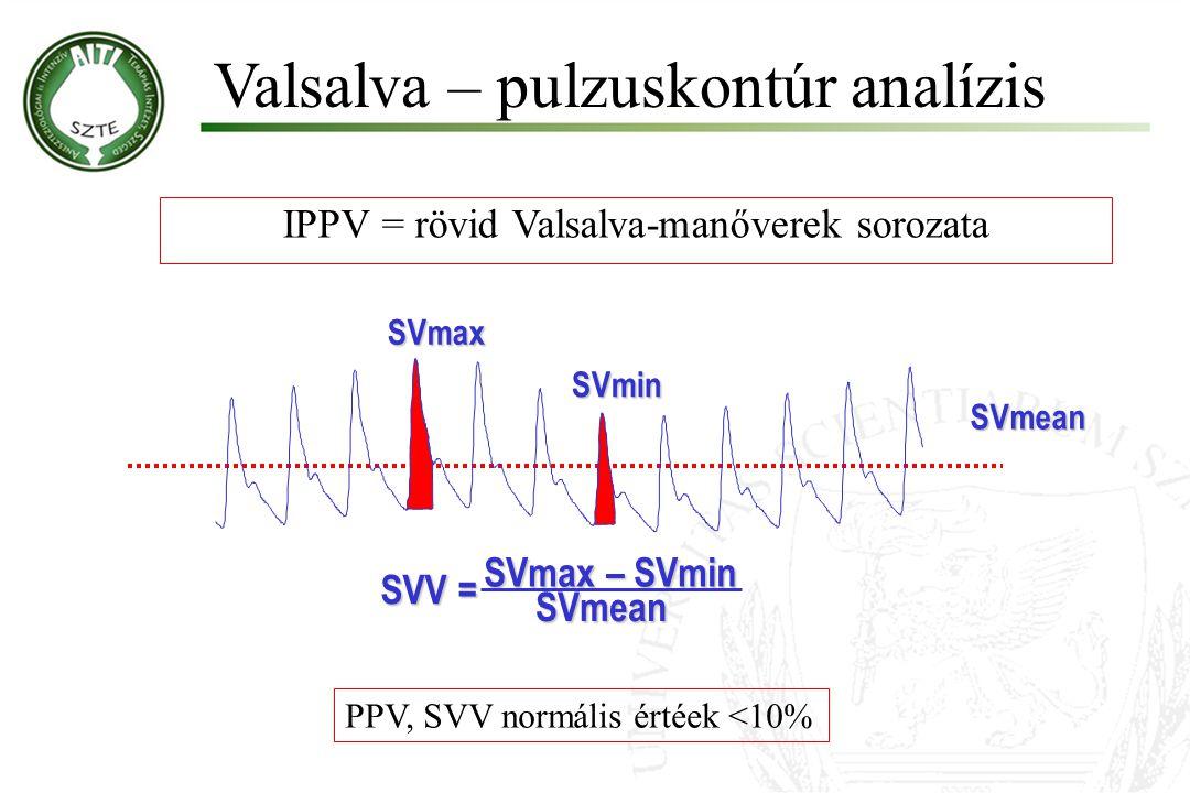 IPPV = rövid Valsalva-manőverek sorozata
