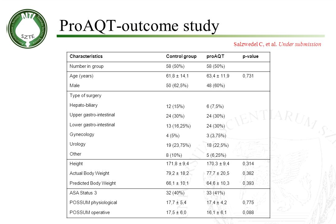 ProAQT-outcome study Salzwedel C, et al. Under submission