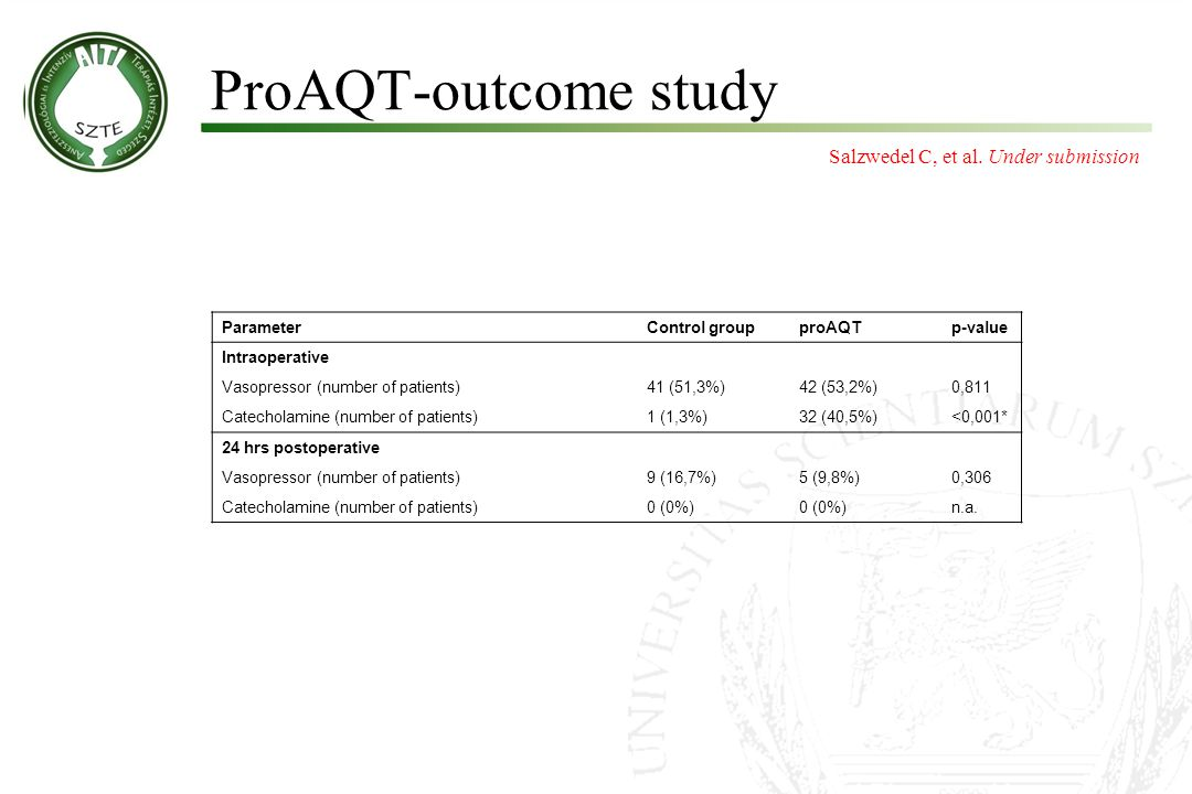 ProAQT-outcome study Salzwedel C, et al. Under submission Parameter