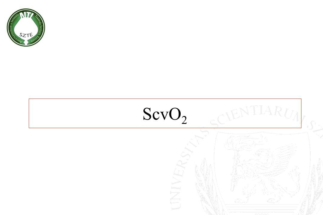 ScvO2