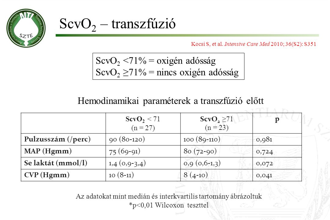 ScvO2 – transzfúzió ScvO2 <71% = oxigén adósság