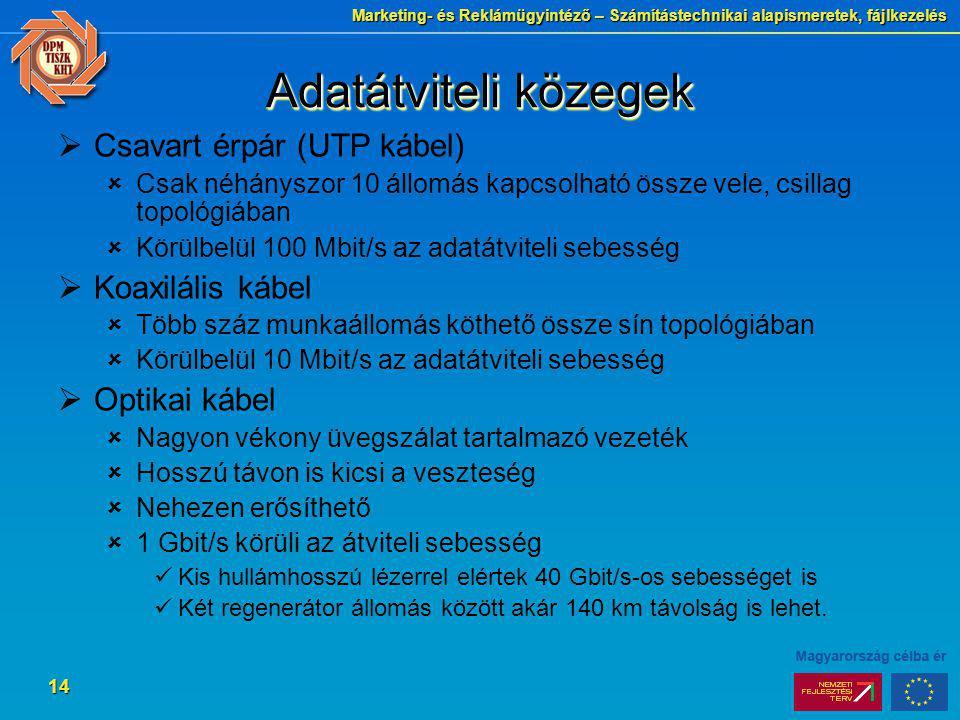Adatátviteli közegek Csavart érpár (UTP kábel) Koaxilális kábel