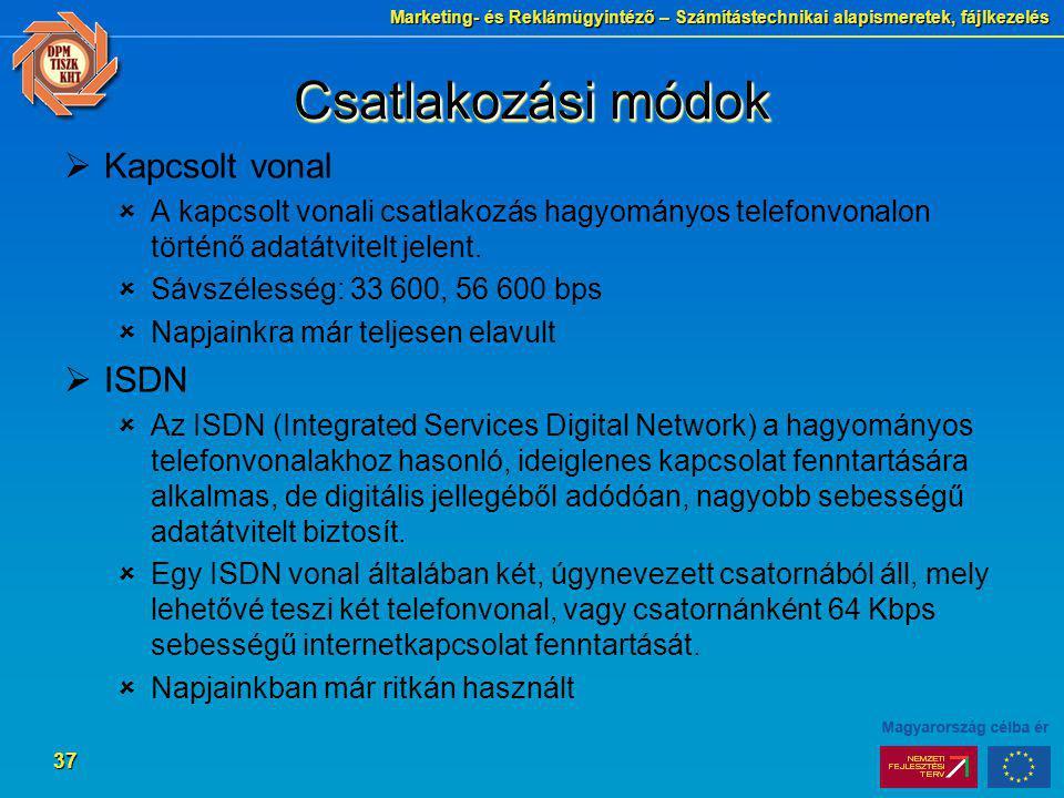 Csatlakozási módok Kapcsolt vonal ISDN