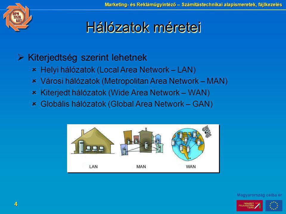 Hálózatok méretei Kiterjedtség szerint lehetnek
