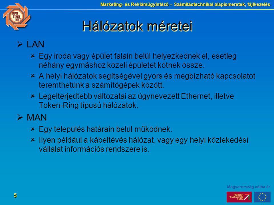 Hálózatok méretei LAN MAN