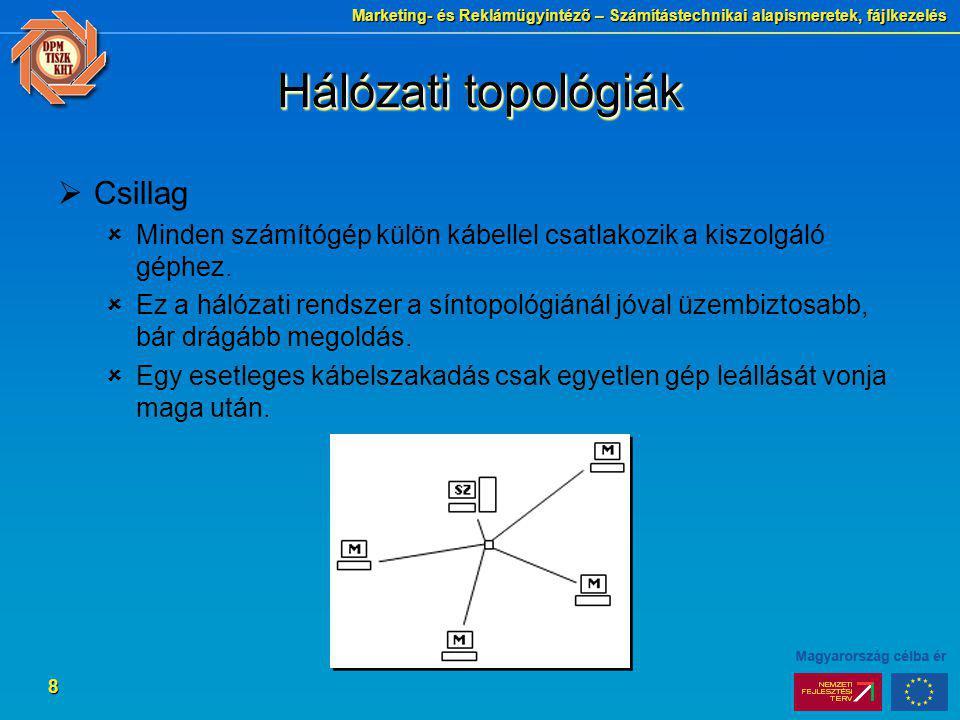 Hálózati topológiák Csillag