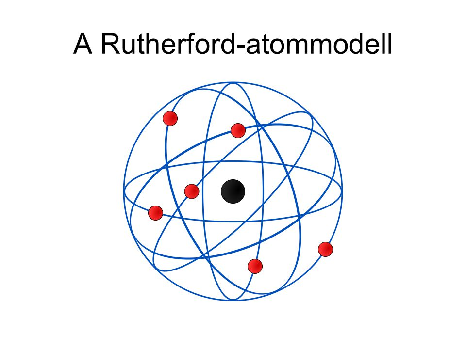 A Rutherford-atommodell