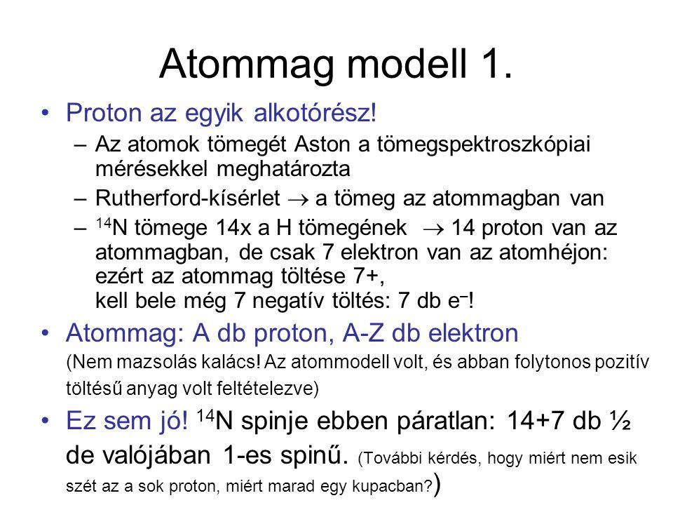 Atommag modell 1. Proton az egyik alkotórész!