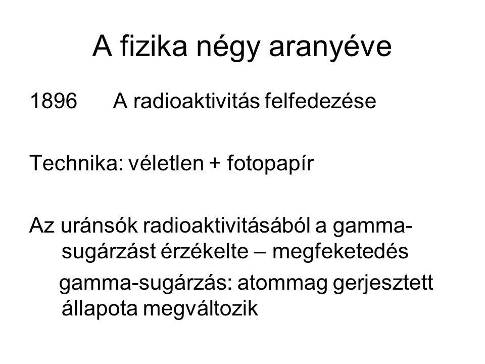 A fizika négy aranyéve 1896 A radioaktivitás felfedezése