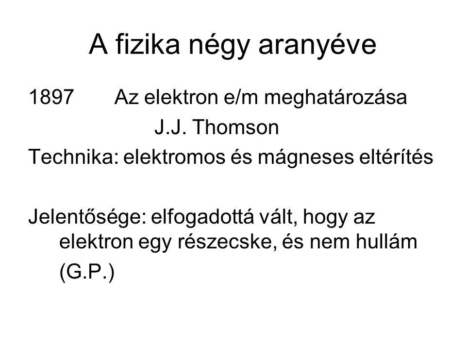 A fizika négy aranyéve Az elektron e/m meghatározása J.J. Thomson