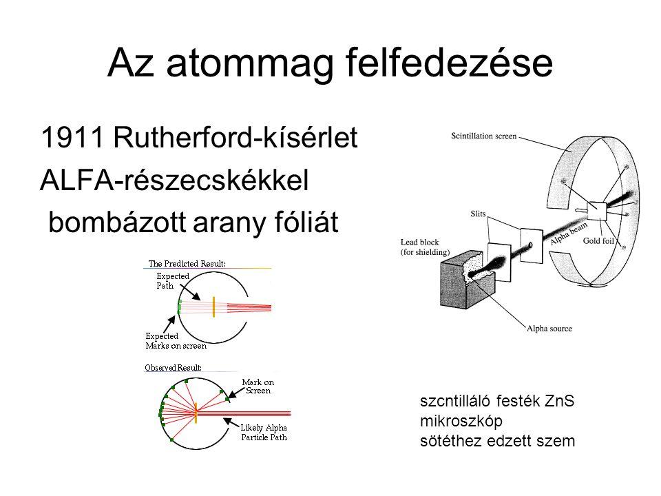 Az atommag felfedezése