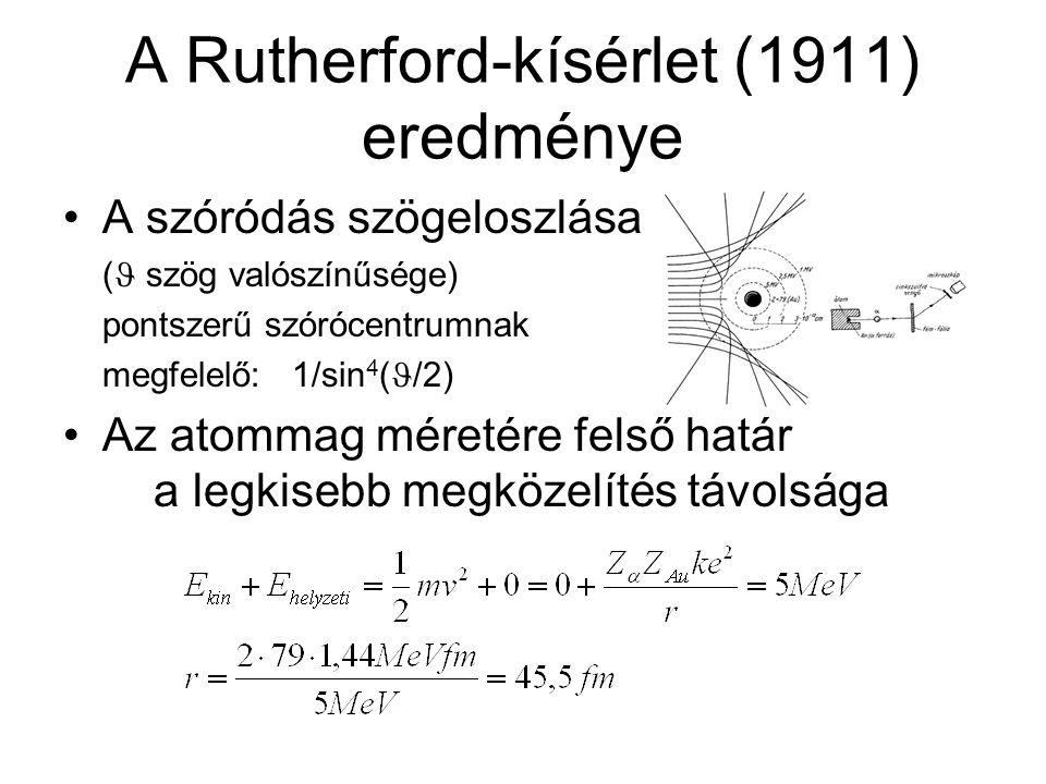 A Rutherford-kísérlet (1911) eredménye