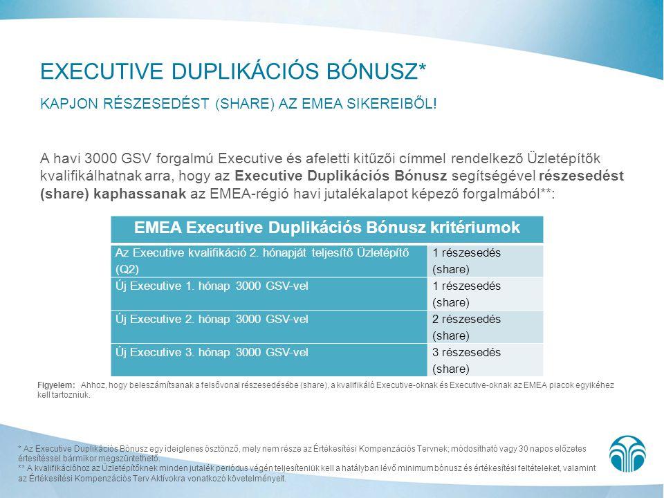 EMEA Executive Duplikációs Bónusz kritériumok