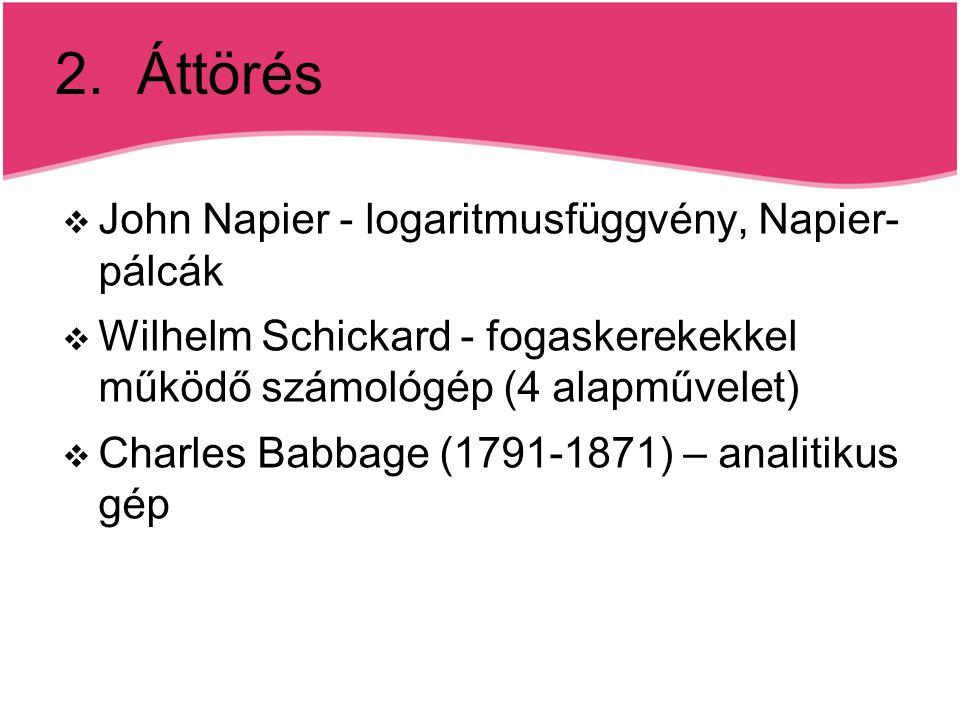 2. Áttörés John Napier - logaritmusfüggvény, Napier- pálcák
