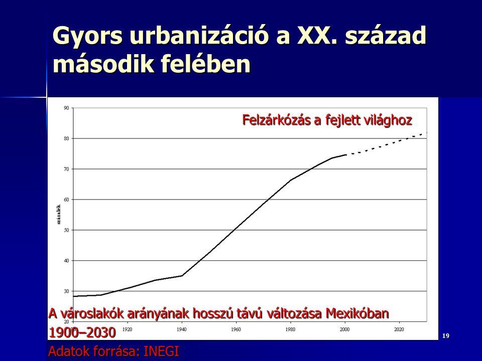 Gyors urbanizáció a XX. század második felében