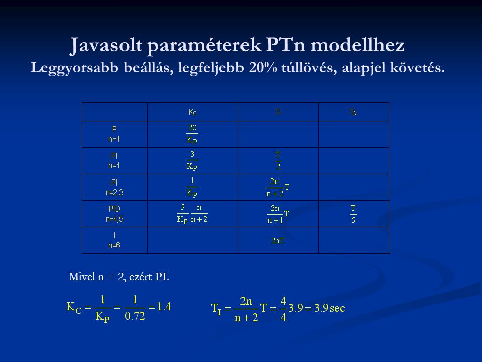 Javasolt paraméterek PTn modellhez Leggyorsabb beállás, legfeljebb 20% túllövés, alapjel követés.