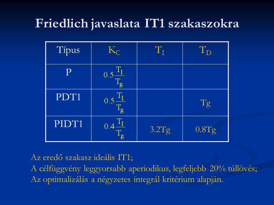 Friedlich javaslata IT1 szakaszokra