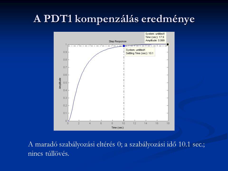 A PDT1 kompenzálás eredménye