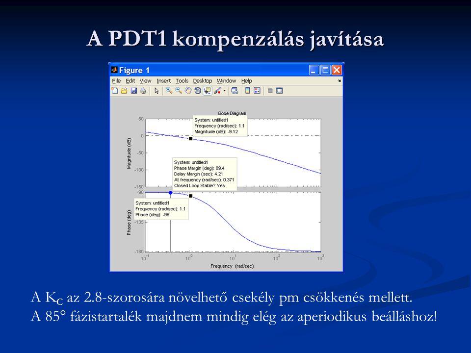 A PDT1 kompenzálás javítása