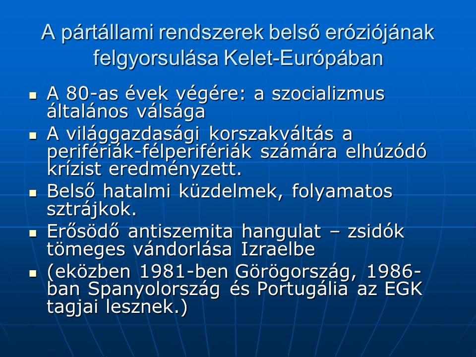 A pártállami rendszerek belső eróziójának felgyorsulása Kelet-Európában