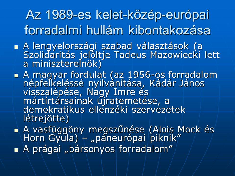 Az 1989-es kelet-közép-európai forradalmi hullám kibontakozása
