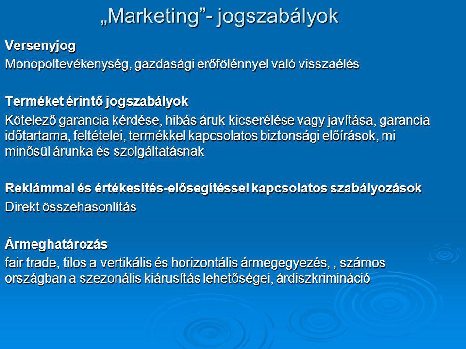 """""""Marketing - jogszabályok"""