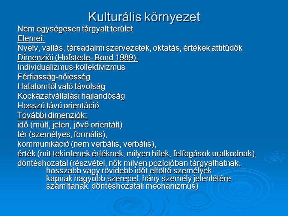 Kulturális környezet Nem egységesen tárgyalt terület Elemei: