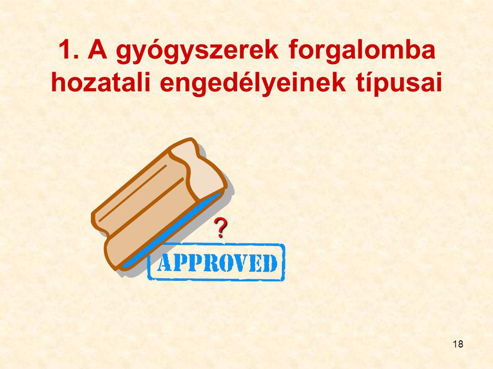 1. A gyógyszerek forgalomba hozatali engedélyeinek típusai