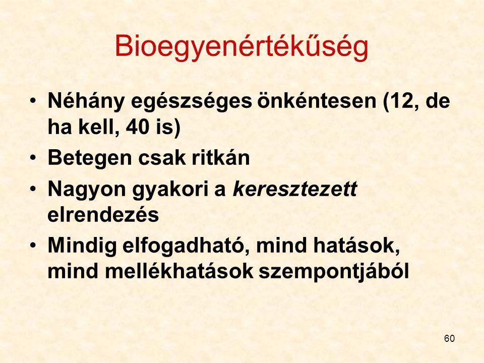 Bioegyenértékűség Néhány egészséges önkéntesen (12, de ha kell, 40 is)