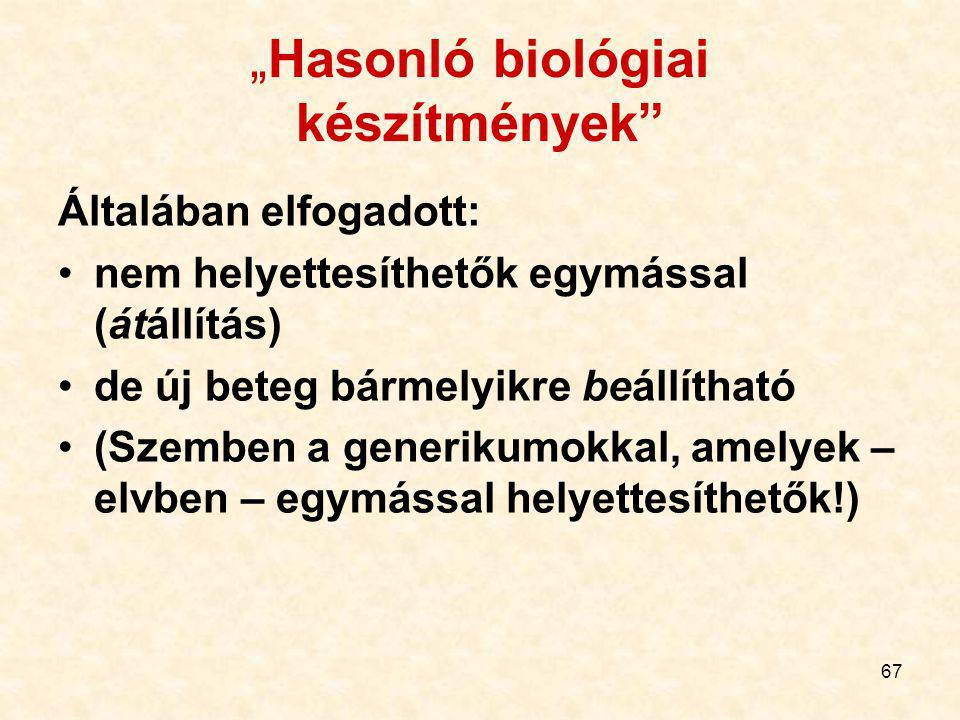 """""""Hasonló biológiai készítmények"""