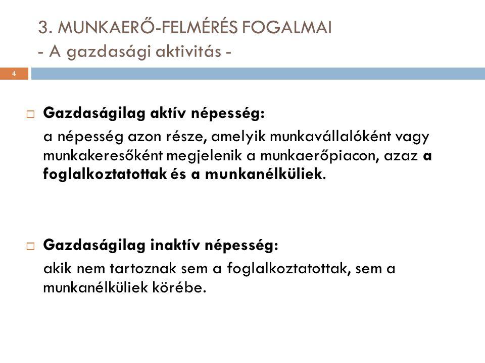 3. MUNKAERŐ-FELMÉRÉS FOGALMAI - A gazdasági aktivitás -