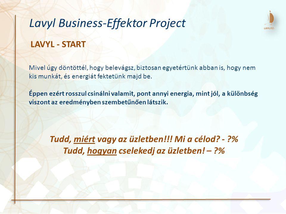 Tudd, hogyan cselekedj az üzletben! – %