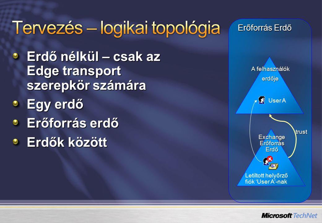 Tervezés – logikai topológia