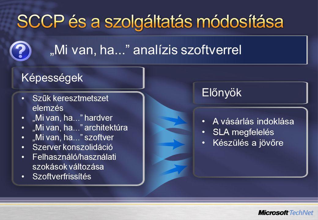 SCCP és a szolgáltatás módosítása