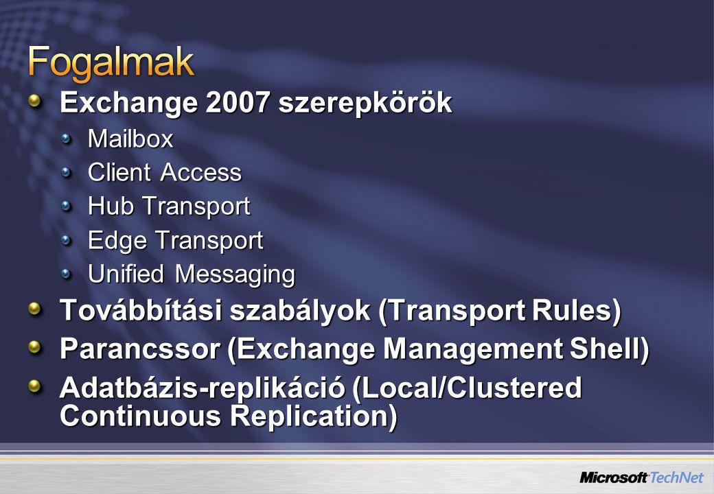 Fogalmak Exchange 2007 szerepkörök